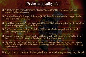 Payloads on Aditya-L1 Info 2