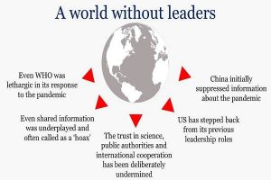 A World without a leader Info 1
