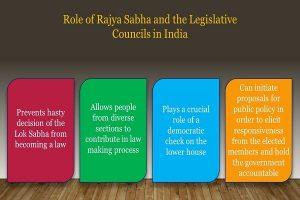 Role of Rajya Sabha and the Legislative Councils in India Info 1