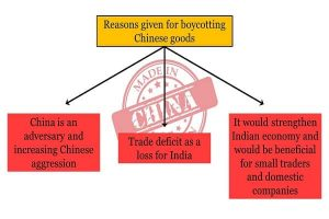 Reasons given for boycotting Chinese goods Info 2