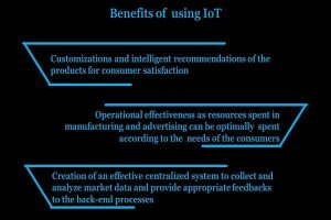 Benefits of Using IoT Info 3