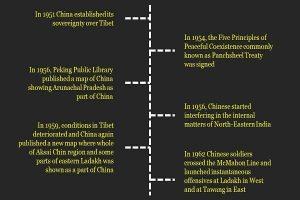 India China Border Dispute info 2