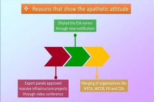 Reasons that show the apathetic attitude Info 1