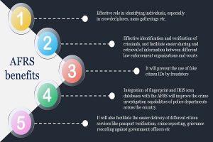 AFRS benefits Info 1