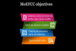 MoEFCC objectives Info 2