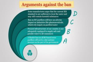 Arguments against the ban Info 2