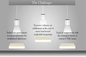 The Challenges Info 2