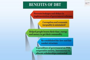 Benefits Of DBT Info 1