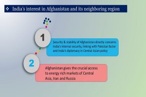 India's interest in Afghanistan and its neighboring region Info 1