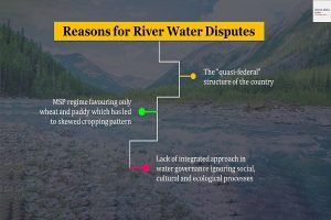 Reasons for River Water Disputes Info 1