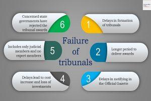 Failure of tribunals Info 2