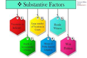 Substantive Factors Info 3