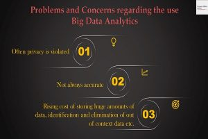 Problems and Concerns Regarding the Use of Big Data Analytics Info 3