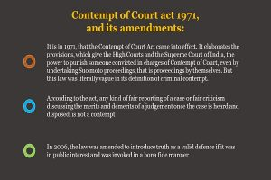 Contempt of Court act 1971 Info 2