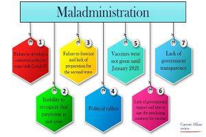 Maladministration Info 1