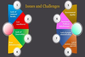 Issues and Challenges Info 1