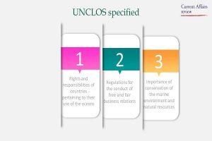 The UNCLOS Info 1