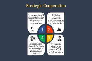 Strategic Cooperation Info 2