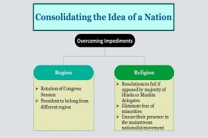 Consolidating Idea of Nation info 2