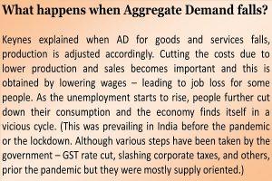 What happens when Aggregate Demand falls?