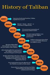 History of Taliban Info 2