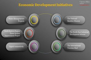 Economic Development Initiatives Info 4