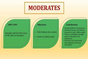 Moderates info 1