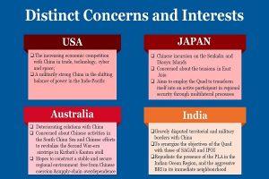 Distinct Concerns and Interests