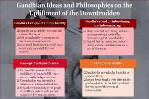 Gandhian Ideas info 1