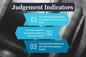 Judgement Indicators